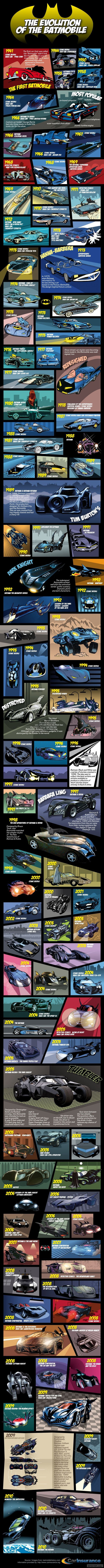 Эволюция Бэтмобилей в разные годы